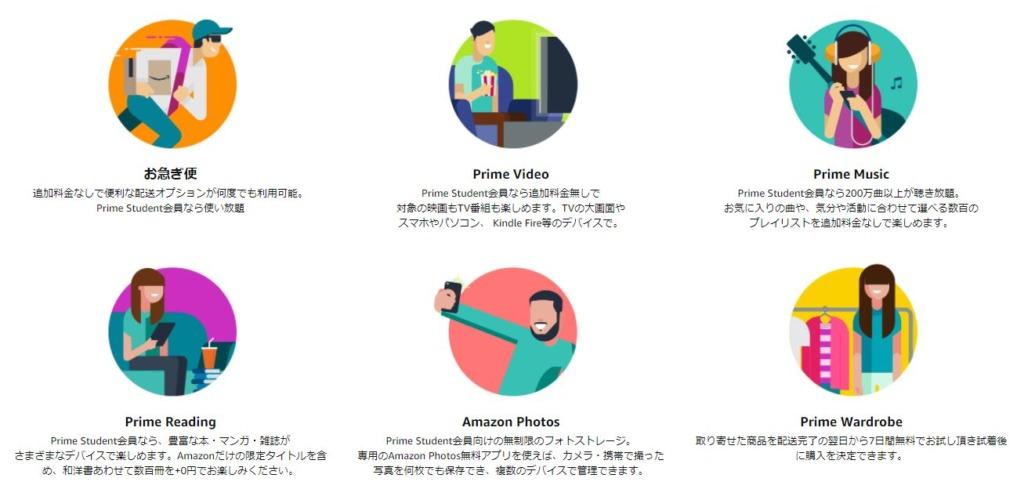 Amazonプライム学生版「Prime Student」の特典
