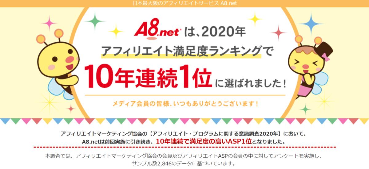 はてなブログ A8net