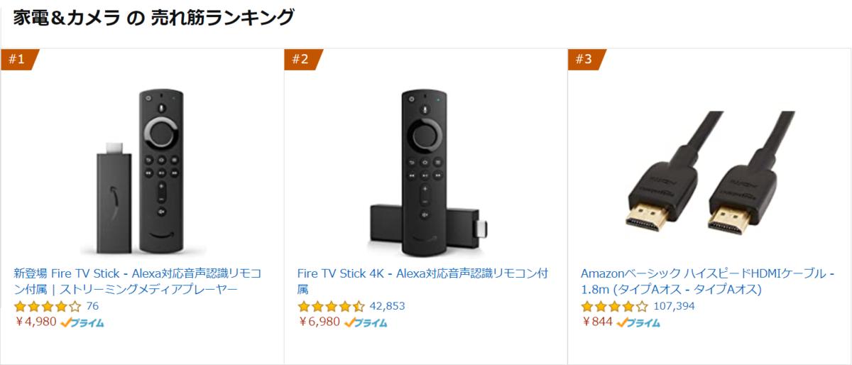 アマゾン Fire TV Stick 評判