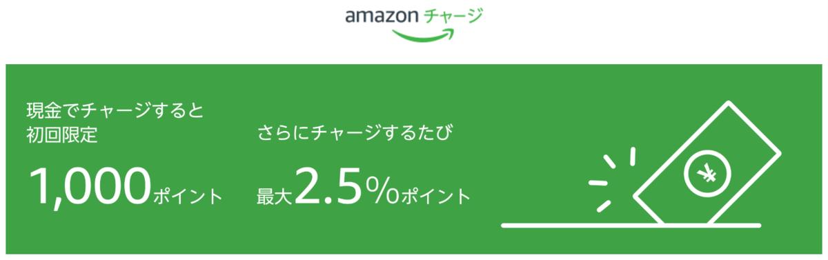 Amazonギフト券 初回限定